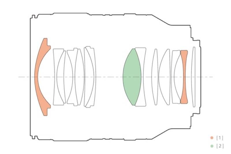 Ống có có cấu trúc quang học nâng cao