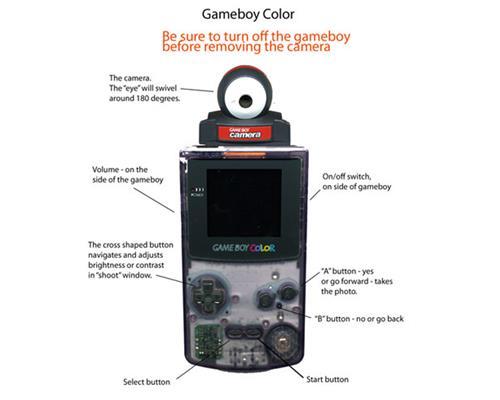 Máy ảnh siêu nhỏ của Nintendo được bán với giá 5 USD