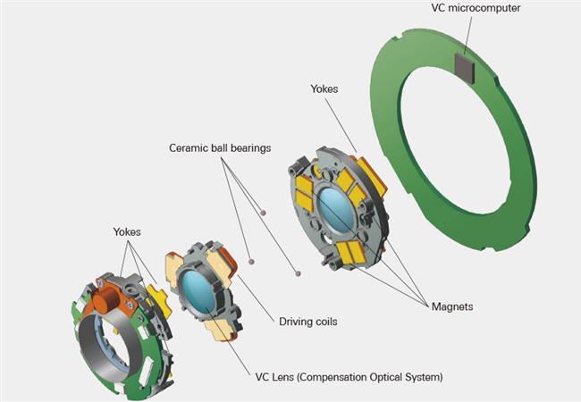 Ống kính 70-200mm F2.8 và 10-24mm F3.5-4.5  của Tamron ra mắt thế hệ mới