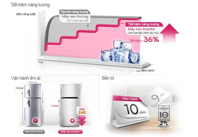 NatureFRESH+™ - dòng tủ lạnh ưu việt của LG