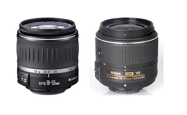 Phân loại ống kính máy ảnh