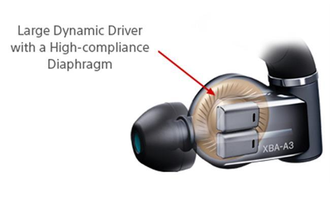 Những hệ thống driver trên tai nghe in-ear