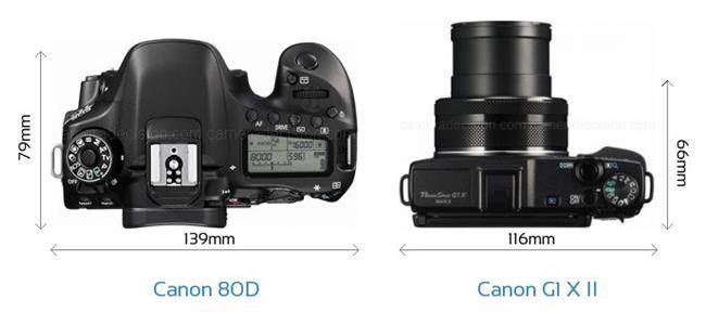 Canon Powershot G1 X Mark III: chiến binh đường phố xuất sắc