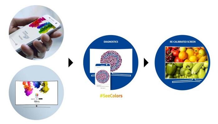 Samsung ra mắt ứng dụng đầy nhân văn dành cho người bị bệnh mù màu khi xem TV