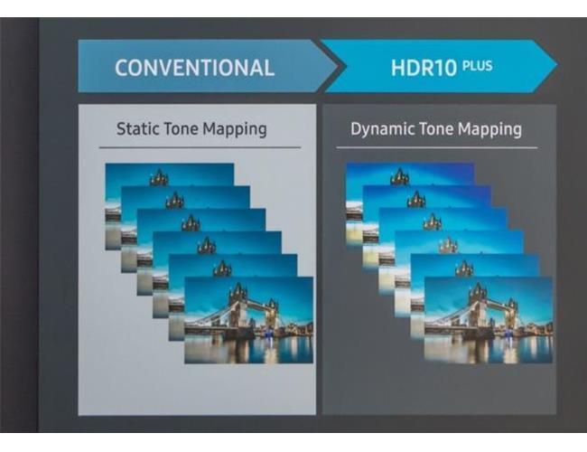 Chuẩn hình ảnh HDR 10+ có thực là bước tiến của ngàng công nghiệp hình ảnh?