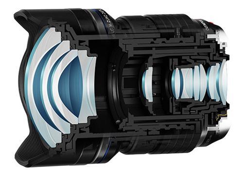 Ống kính Olympus M.Zuiko Digital ED 7-14mm F2.8 PRO