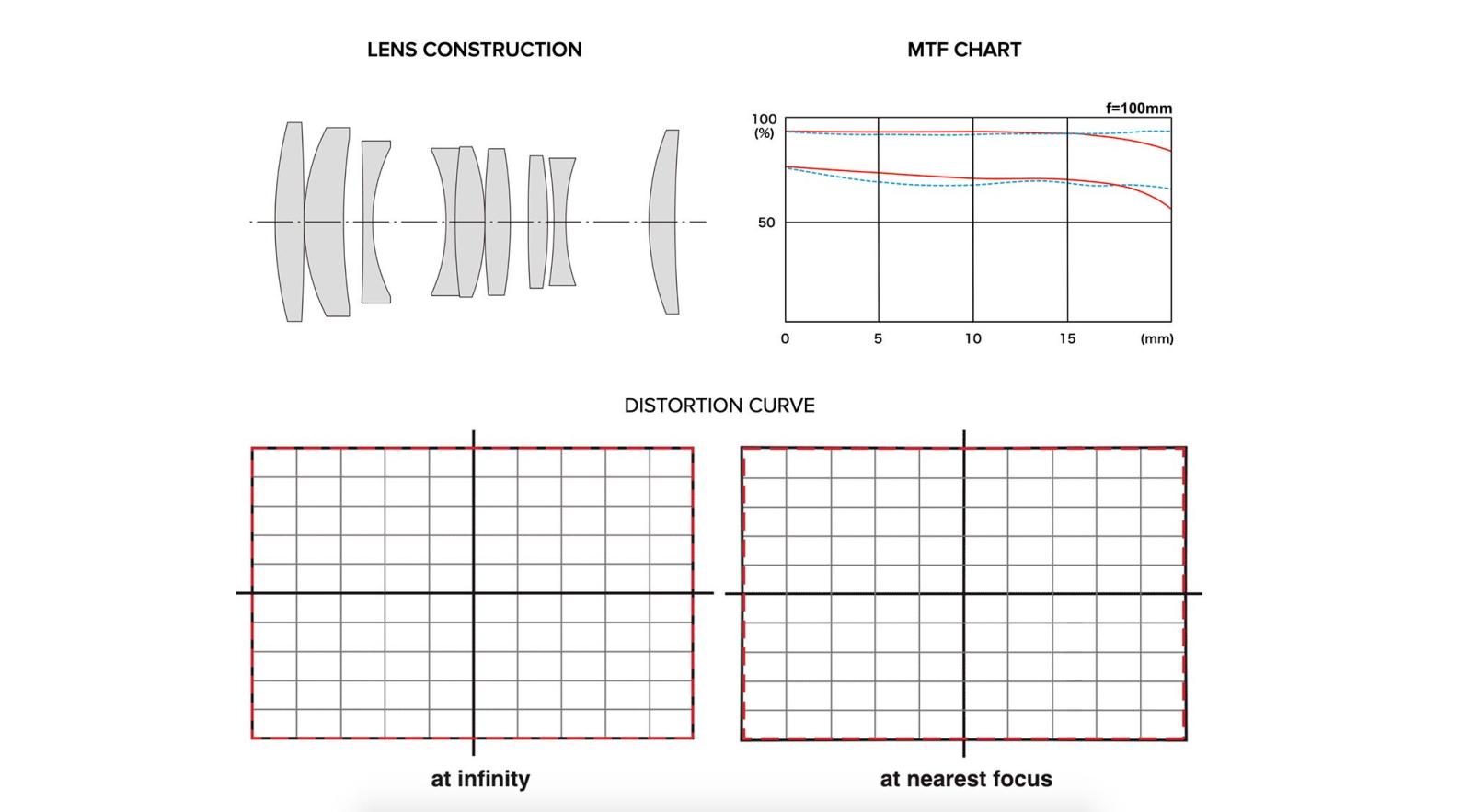 Tokina tiết lộ ống kính atx-i 100mm f/2.8 Macro FF cho Canon và Nikon Tokina tiet lo ong kinh atx i 100mm f 2 8 Macro FF cho Canon va Nikon Binhminhdigital 1